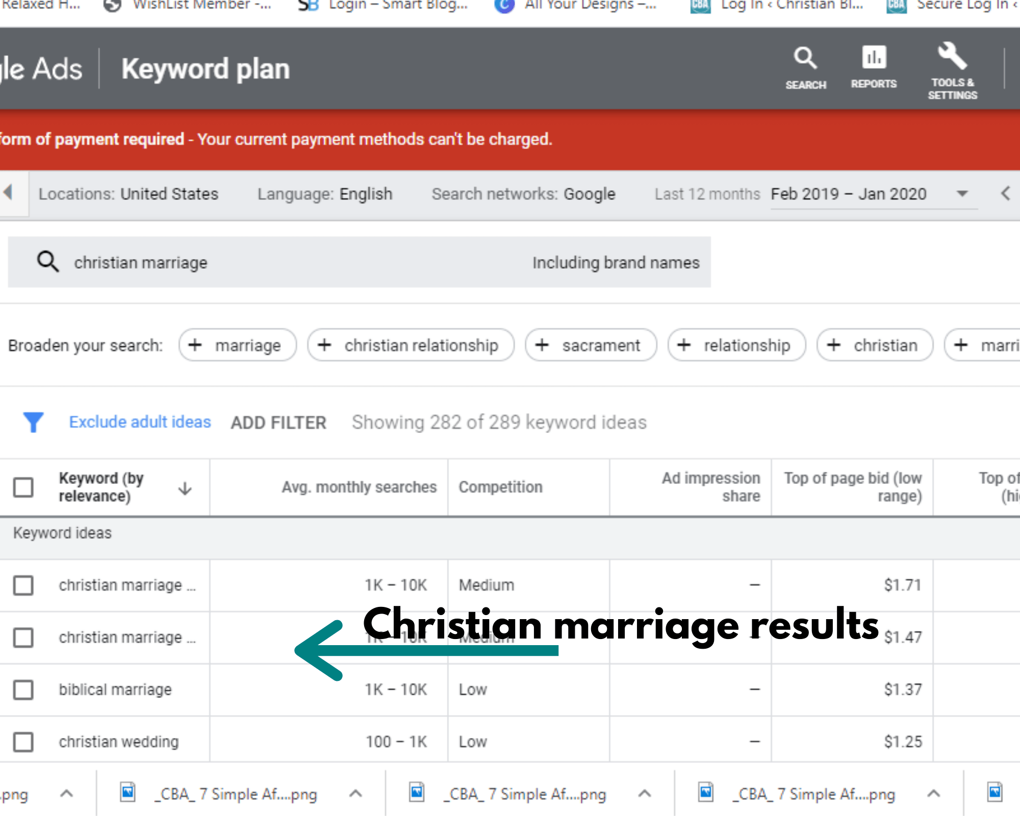 christian marriage results google keyword planner profitable blog niches